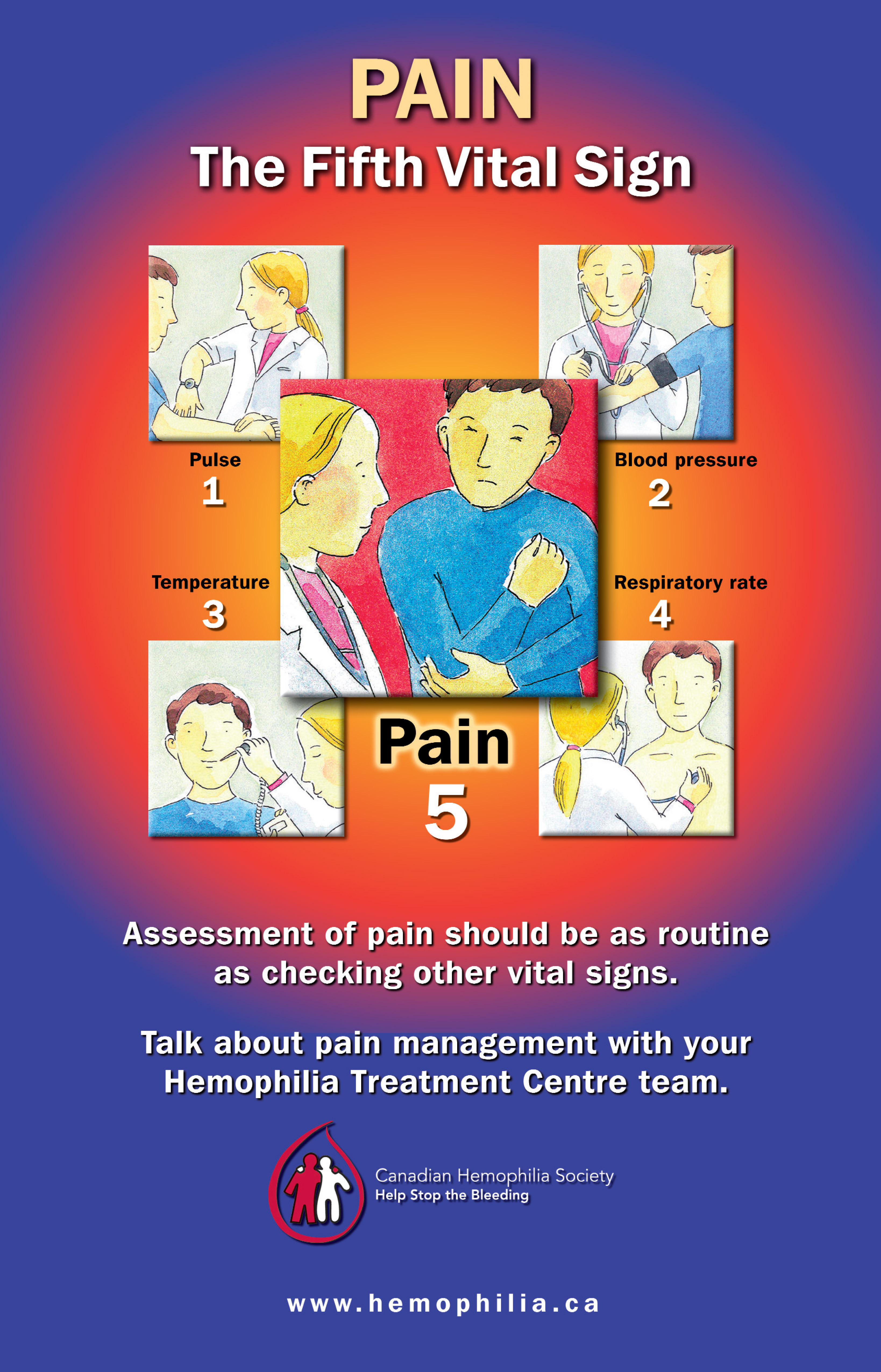 pain management thesis Spea undergraduate h onors thesis the opioid analgesic epidemic: who is  doctors about proper pain management,  the opioid analgesic epidemic: who is.